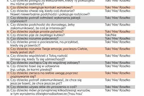 Kwestionariusz i bilans mowy i komunikacji